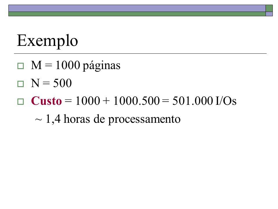 Block Nested Loops Join – uso do Buffer Caso 1: Tem-se espaço suficiente no buffer para a relação S inteira + 2 páginas extras Para cada R-page faça Para cada S-page na memória faça se ri = sj então insere em Result Retorna Result Relação S inteira Buffer Página de RPágina de output Custo = M + N I/Os No exemplo : 1500 I/Os = 15 segundos