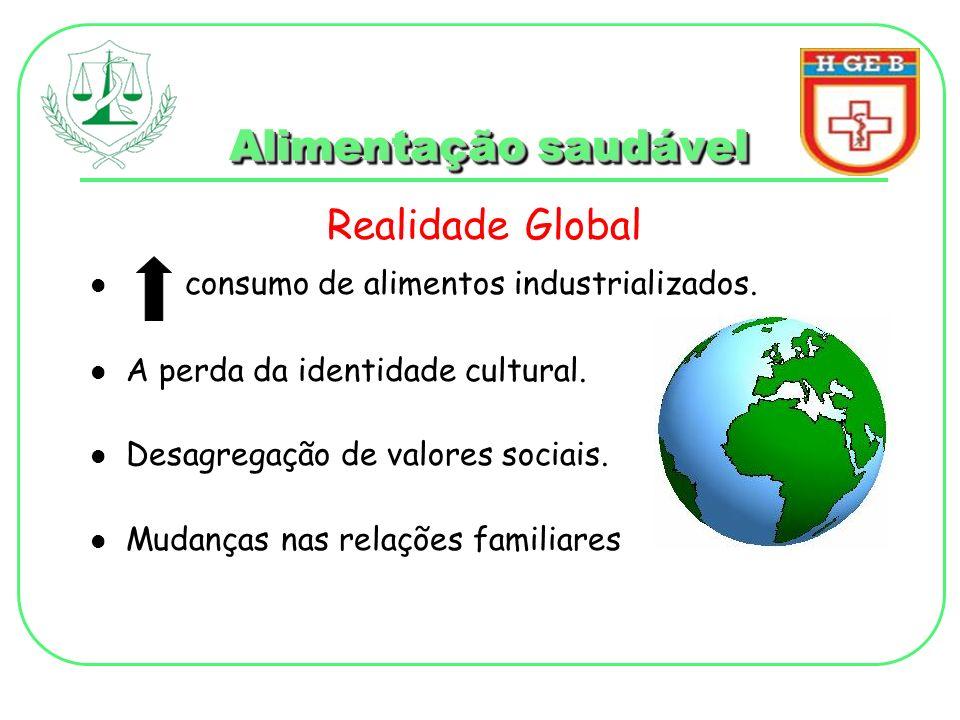 Alimentação saudável Realidade Global consumo de alimentos industrializados. A perda da identidade cultural. Desagregação de valores sociais. Mudanças