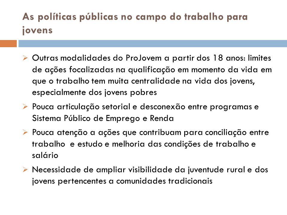 C.Prioridades e linhas de ação da Agenda Nacional de Trabalho Decente para a Juventude 1.