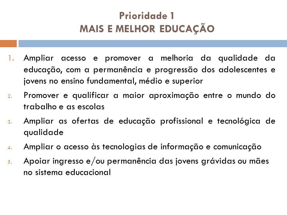 Prioridade 2 CONCILIAÇÃO ENTRE ESTUDOS, TRABALHO E VIDA FAMILIAR 1.