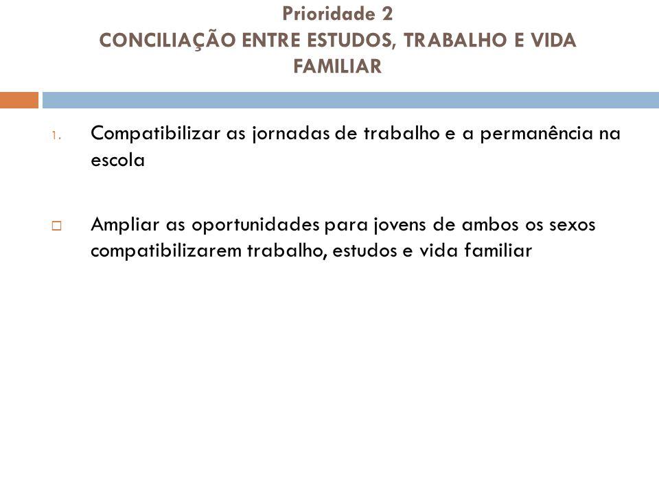 Prioridade 3 INSERÇÃO ATIVA NO MUNDO DO TRABALHO COM IGUALDADE DE OPORTUNIDADES E DE TRATAMENTO 1.