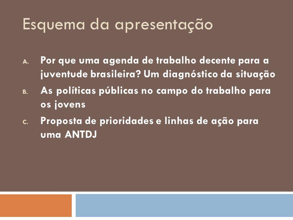 A.Por que uma agenda de trabalho decente para a juventude brasileira.