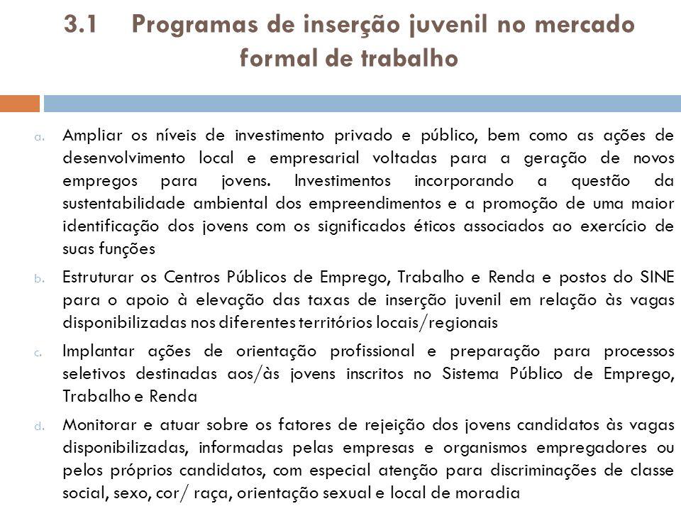3.1 Programas de inserção juvenil no mercado formal de trabalho (cont.) a.
