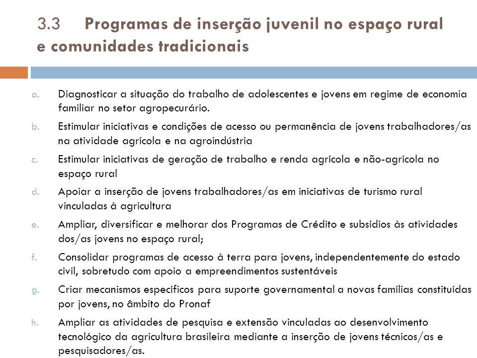 3.3Programas de inserção juvenil no espaço rural e comunidades tradicionais a.