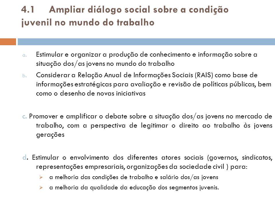 4.2Qualificar a gestão e implantação da agenda de trabalho decente da juventude a.
