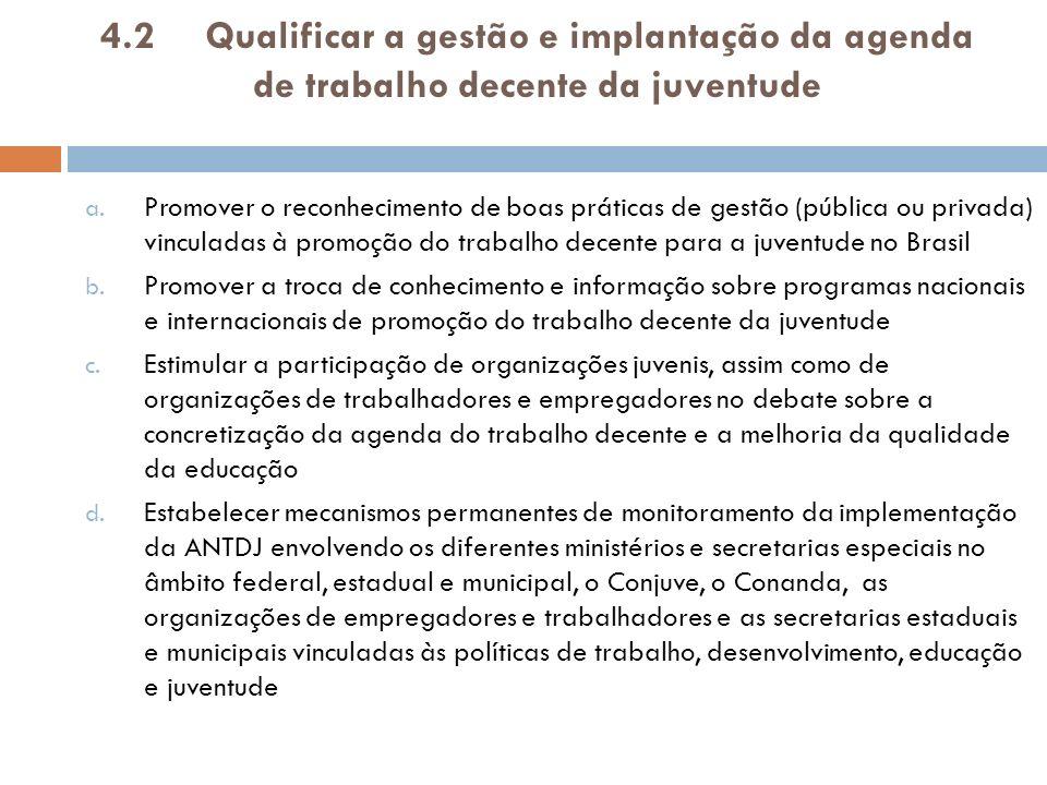 4.2Qualificar a gestão e implantação da agenda de trabalho decente da juventude a. Promover o reconhecimento de boas práticas de gestão (pública ou pr