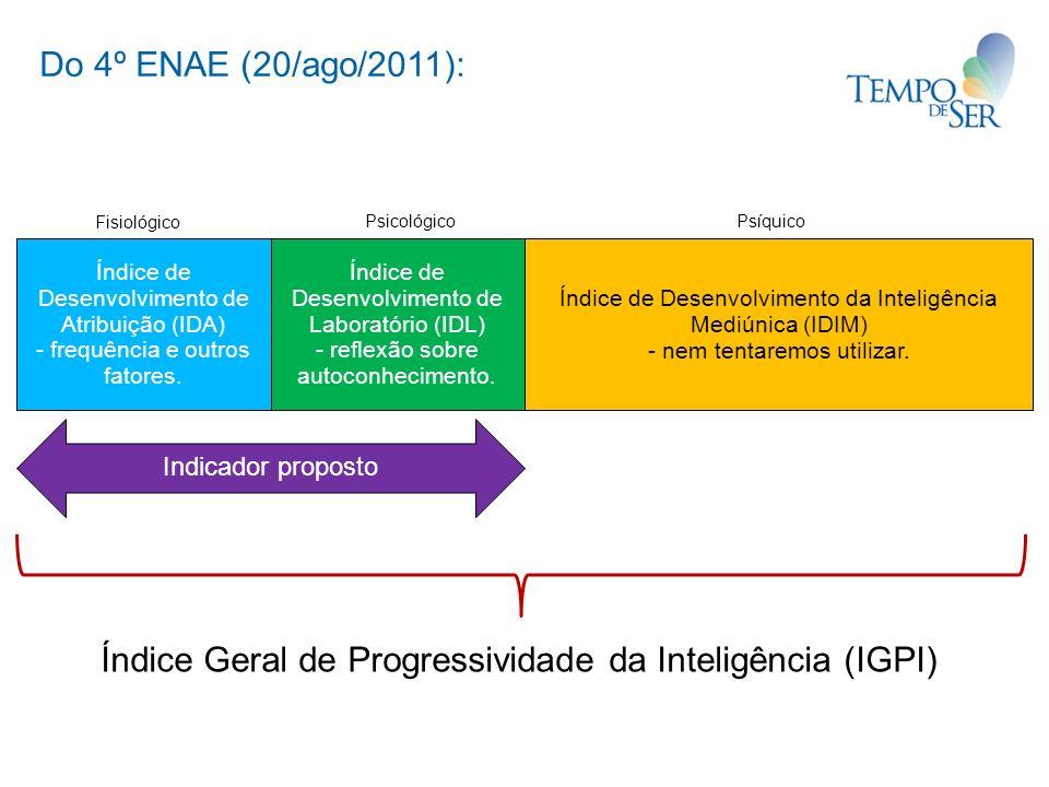 Do 4º ENAE (20/ago/2011): Índice de Desenvolvimento de Atribuição (IDA) - frequência e outros fatores. Índice de Desenvolvimento de Laboratório (IDL)