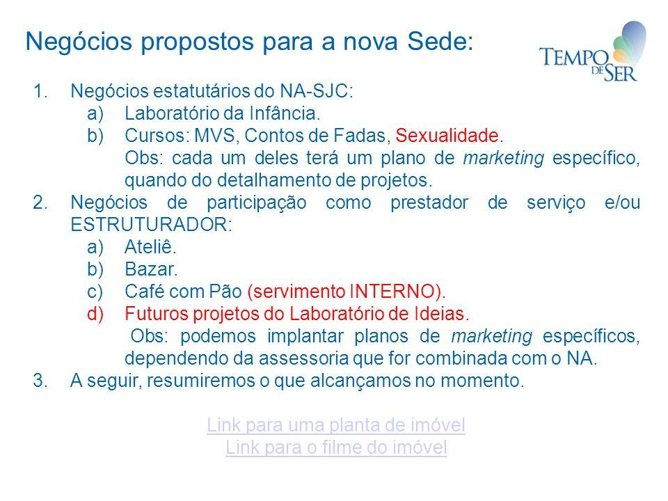 1.Negócios estatutários do NA-SJC: a)Laboratório da Infância. b)Cursos: MVS, Contos de Fadas, Sexualidade. Obs: cada um deles terá um plano de marketi