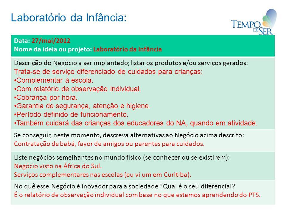 Laboratório da Infância: Data: 27/mai/2012 Nome da ideia ou projeto: Laboratório da Infância Descrição do Negócio a ser implantado; listar os produtos