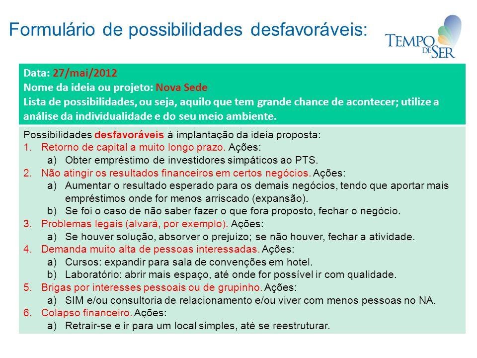 Formulário de possibilidades desfavoráveis: Data: 27/mai/2012 Nome da ideia ou projeto: Nova Sede Lista de possibilidades, ou seja, aquilo que tem grande chance de acontecer; utilize a análise da individualidade e do seu meio ambiente.