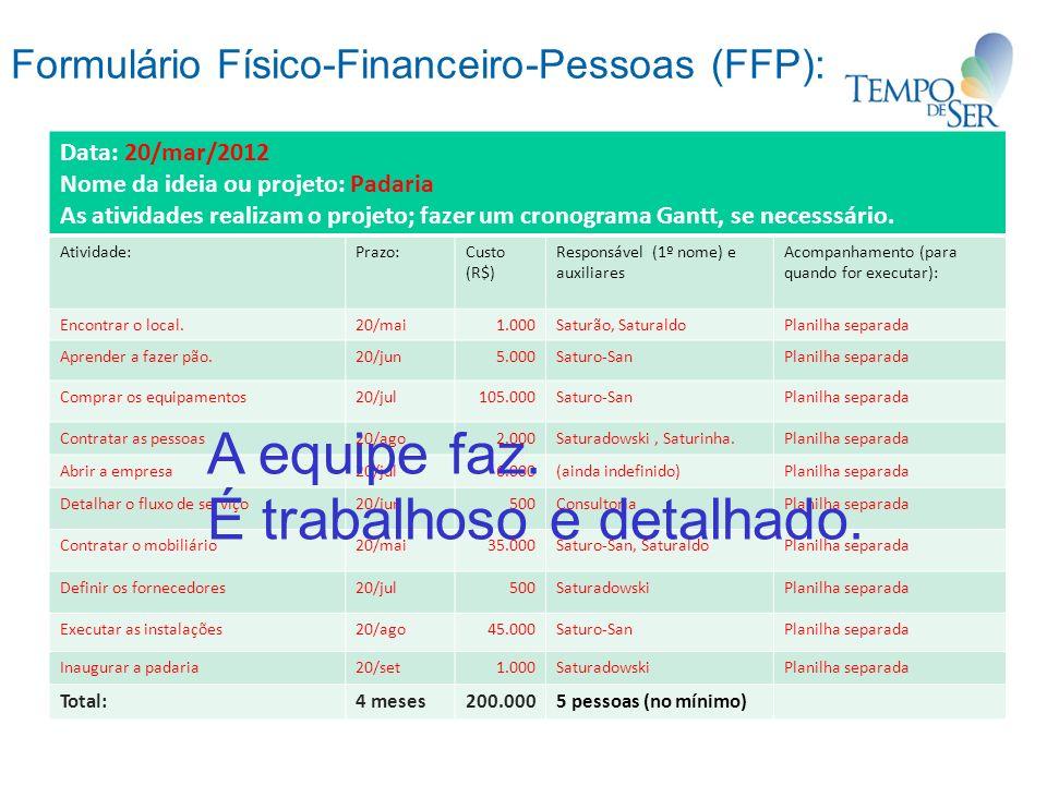 Formulário Físico-Financeiro-Pessoas (FFP): Data: 20/mar/2012 Nome da ideia ou projeto: Padaria As atividades realizam o projeto; fazer um cronograma Gantt, se necesssário.