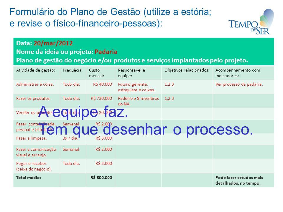 Formulário do Plano de Gestão (utilize a estória; e revise o físico-financeiro-pessoas): Data: 20/mar/2012 Nome da ideia ou projeto: Padaria Plano de
