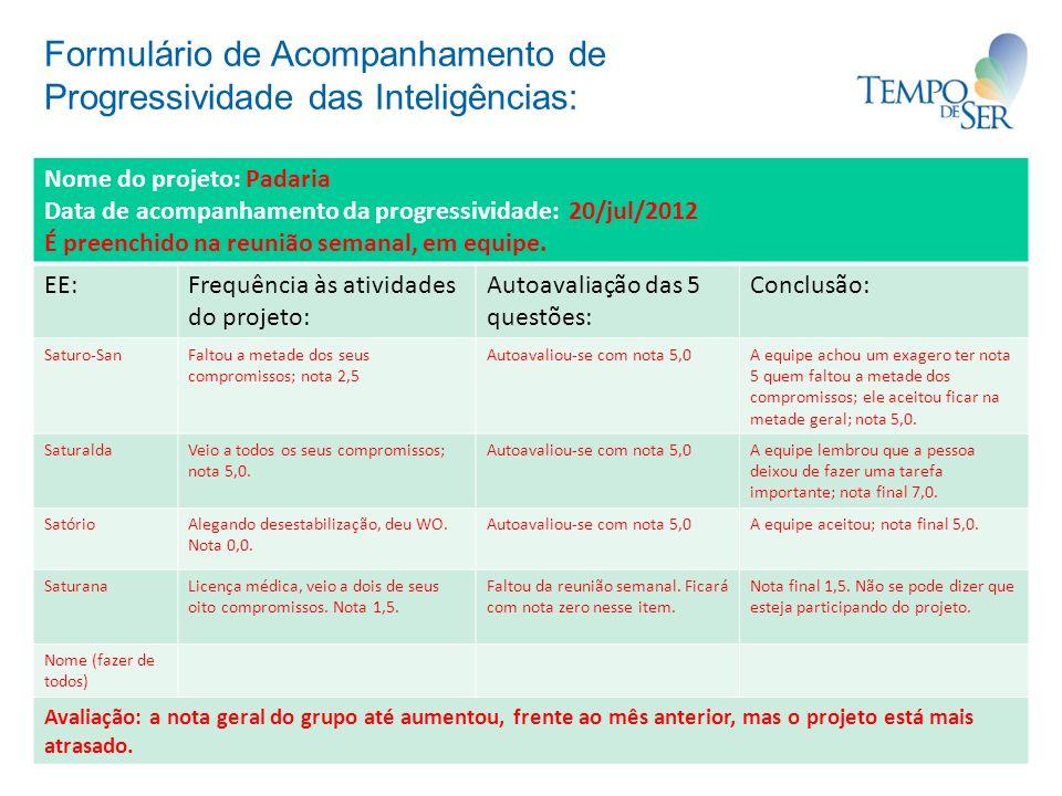 Formulário de Acompanhamento de Progressividade das Inteligências: Nome do projeto: Padaria Data de acompanhamento da progressividade: 20/jul/2012 É preenchido na reunião semanal, em equipe.