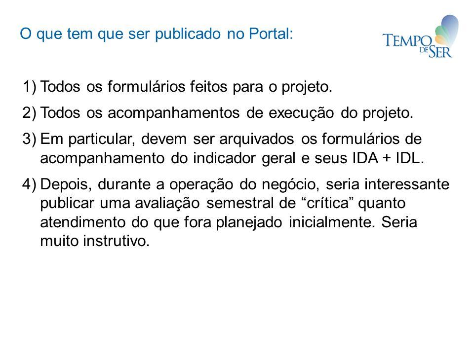 O que tem que ser publicado no Portal: 1) Todos os formulários feitos para o projeto. 2) Todos os acompanhamentos de execução do projeto. 3) Em partic