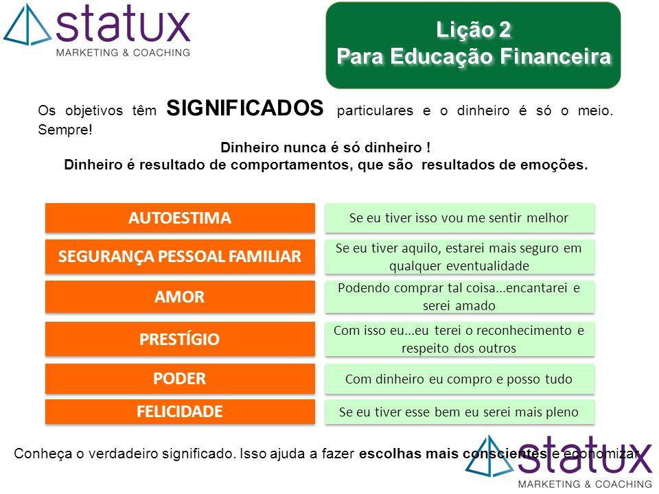 Lição 2 Para Educação Financeira Lição 2 Para Educação Financeira Os objetivos têm SIGNIFICADOS particulares e o dinheiro é só o meio.