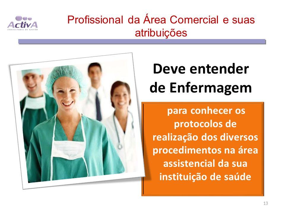 Profissional da Área Comercial e suas atribuições Deve entender de Enfermagem para conhecer os protocolos de realização dos diversos procedimentos na