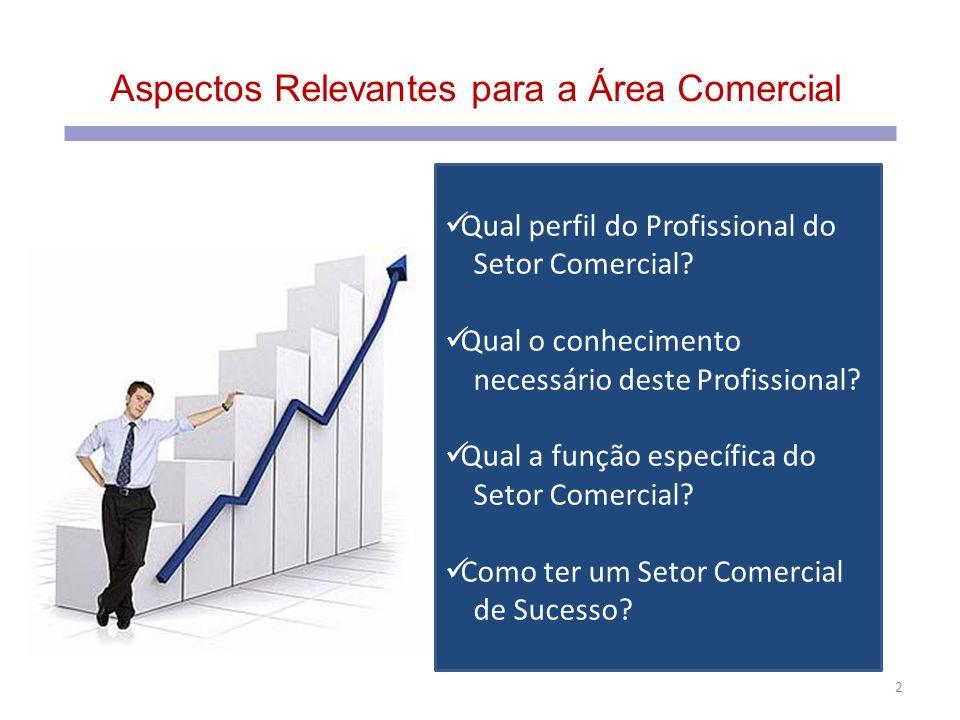 Aspectos Relevantes para a Área Comercial 2 Qual perfil do Profissional do Setor Comercial? Qual o conhecimento necessário deste Profissional? Qual a