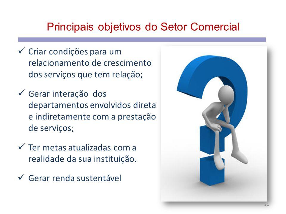Principais objetivos do Setor Comercial Criar condições para um relacionamento de crescimento dos serviços que tem relação; Gerar interação dos depart