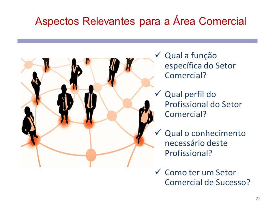 Aspectos Relevantes para a Área Comercial Qual a função específica do Setor Comercial? Qual perfil do Profissional do Setor Comercial? Qual o conhecim