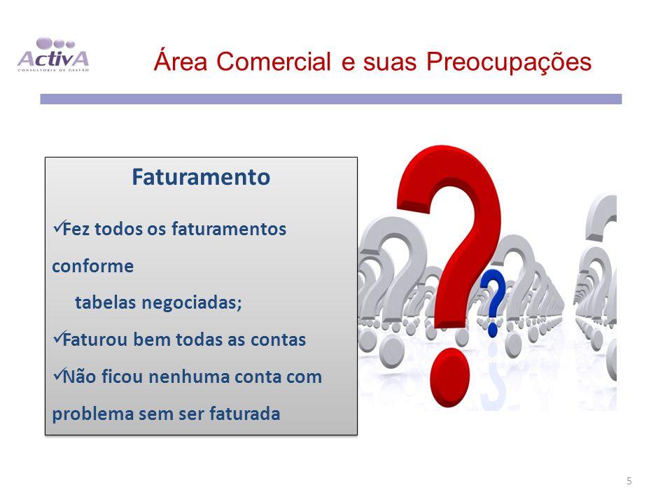 Área Comercial e suas Preocupações 5 Faturamento Fez todos os faturamentos conforme tabelas negociadas; Faturou bem todas as contas Não ficou nenhuma