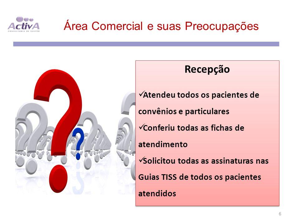 Área Comercial e suas Preocupações 6 Recepção Atendeu todos os pacientes de convênios e particulares Conferiu todas as fichas de atendimento Solicitou