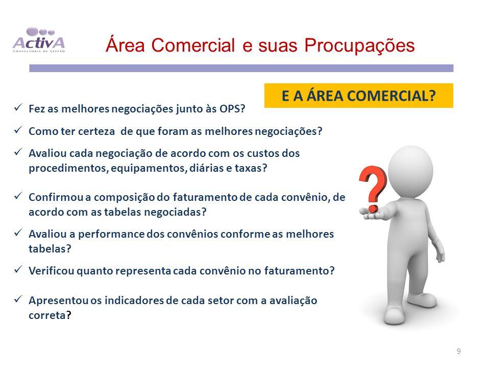 Área Comercial e suas Procupações 9 E A ÁREA COMERCIAL? Fez as melhores negociações junto às OPS? Como ter certeza de que foram as melhores negociaçõe