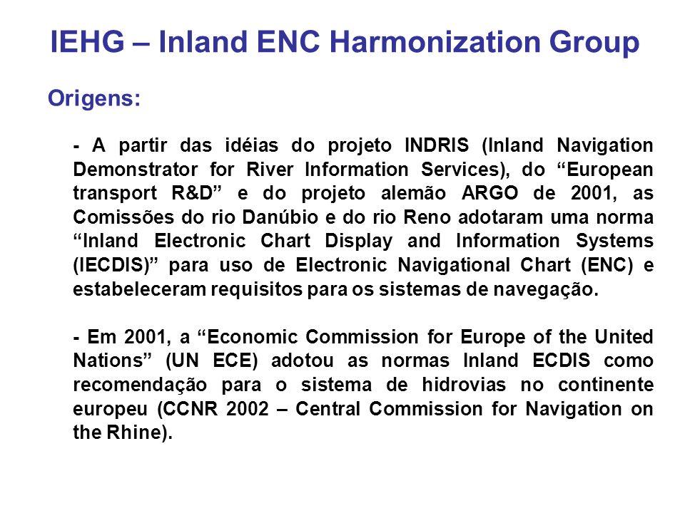 Objetivo: - Desenvolver e manter uma norma harmonizada para cartas eletrônicas de rios (Inland ENCs), baseada nas normas da Organização Hidrográfica Internacional (OHI) para cartas eletrônicas (Electronic Navigational Charts – ENC) da área marítima.