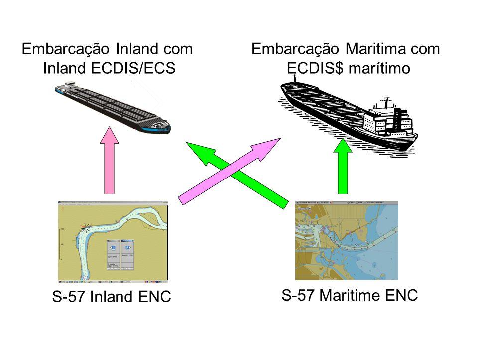 Embarcação Inland com Inland ECDIS/ECS Embarcação Maritima com ECDIS$ marítimo S-57 Inland ENC S-57 Maritime ENC