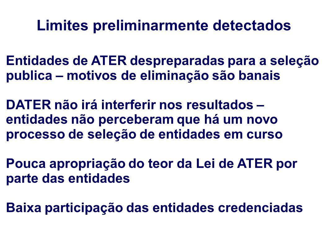 Limites preliminarmente detectados Entidades de ATER despreparadas para a seleção publica – motivos de eliminação são banais DATER não irá interferir