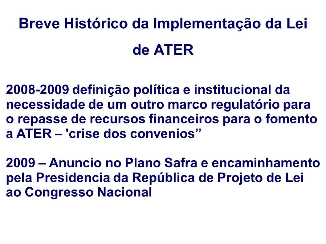 Breve Histórico da Implementação da Lei de ATER 2008-2009 definição política e institucional da necessidade de um outro marco regulatório para o repas