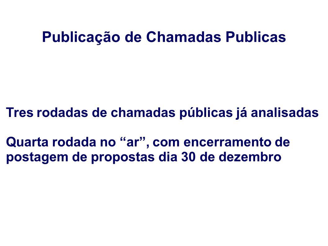 Publicação de Chamadas Publicas Tres rodadas de chamadas públicas já analisadas Quarta rodada no ar, com encerramento de postagem de propostas dia 30