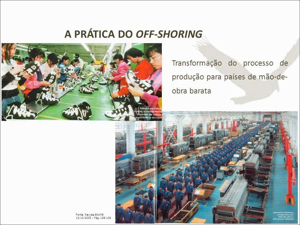 A PRÁTICA DO OFF-SHORING Transformação do processo de produção para países de mão-de- obra barata Fonte: Revista EXAME 12/10/2005 - Pág. 108/109