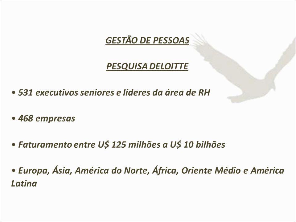 GESTÃO DE PESSOAS PESQUISA DELOITTE 531 executivos seniores e líderes da área de RH 468 empresas Faturamento entre U$ 125 milhões a U$ 10 bilhões Euro