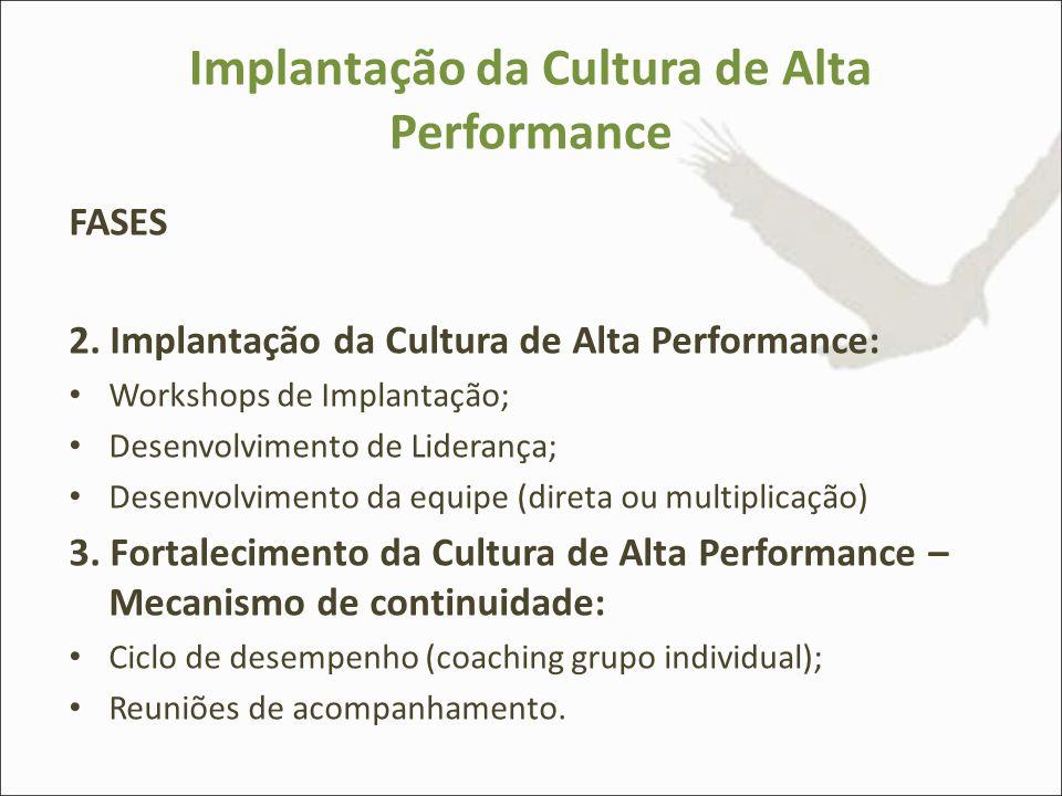 Implantação da Cultura de Alta Performance FASES 2. Implantação da Cultura de Alta Performance: Workshops de Implantação; Desenvolvimento de Liderança