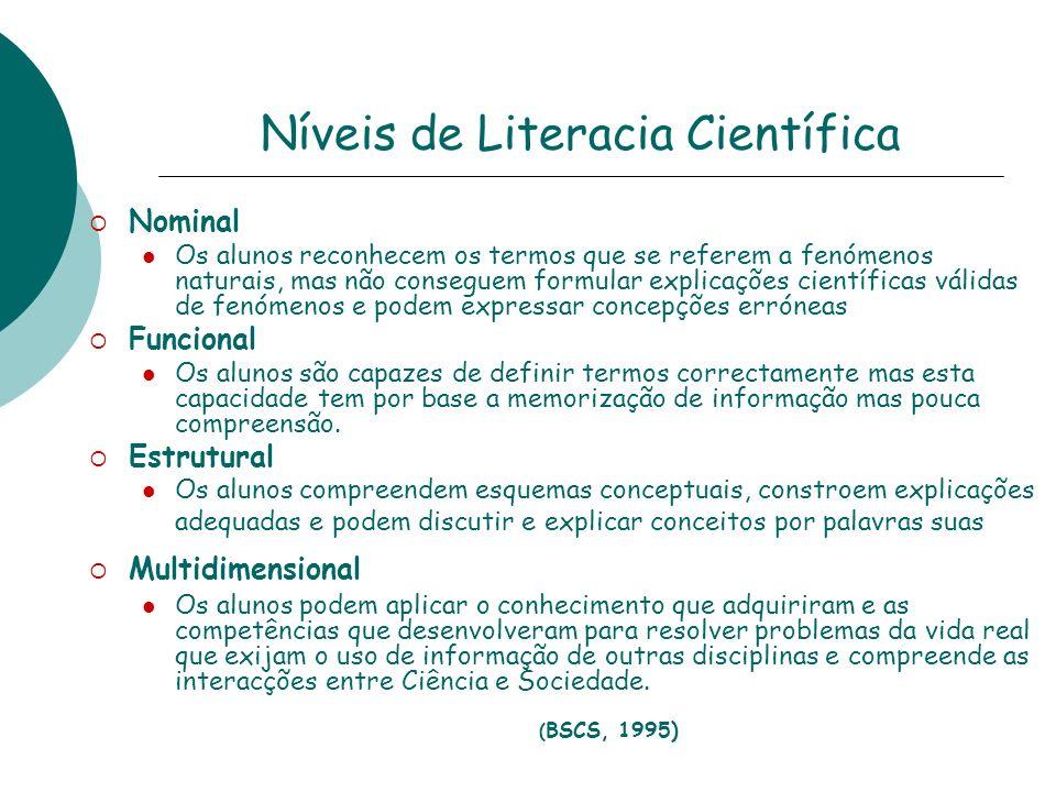 Níveis de Literacia Científica Nominal Os alunos reconhecem os termos que se referem a fenómenos naturais, mas não conseguem formular explicações cien