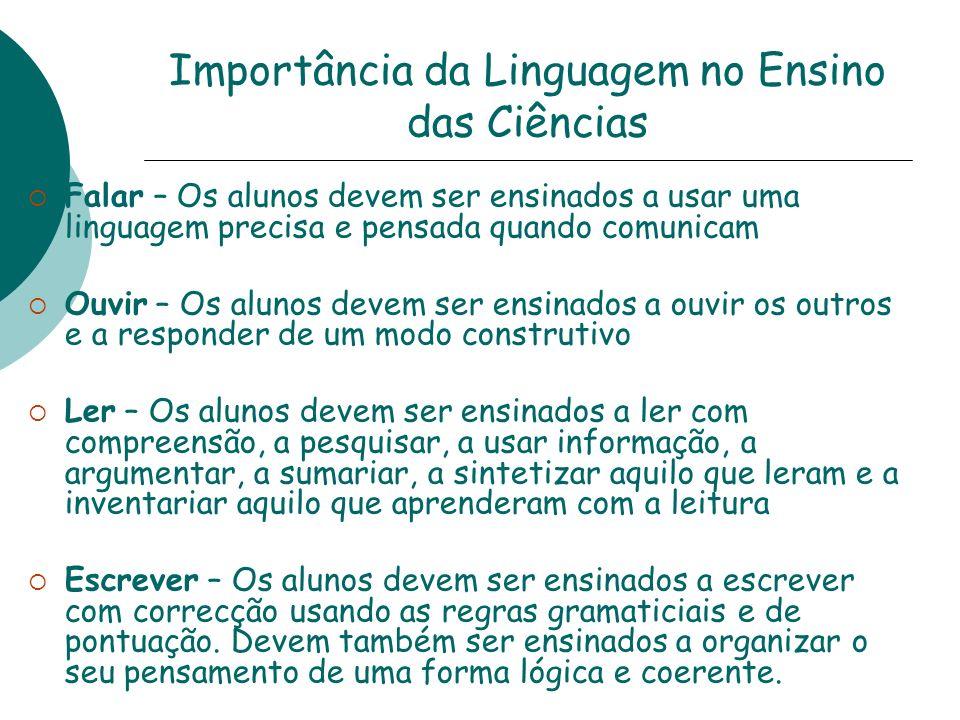 Importância da Linguagem no Ensino das Ciências Falar – Os alunos devem ser ensinados a usar uma linguagem precisa e pensada quando comunicam Ouvir –