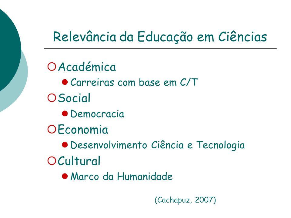 Relevância da Educação em Ciências Académica Carreiras com base em C/T Social Democracia Economia Desenvolvimento Ciência e Tecnologia Cultural Marco da Humanidade (Cachapuz, 2007)