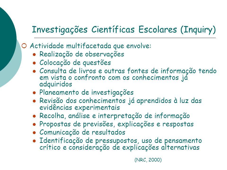 Investigações Científicas Escolares (Inquiry) Actividade multifacetada que envolve: Realização de observações Colocação de questões Consulta de livros