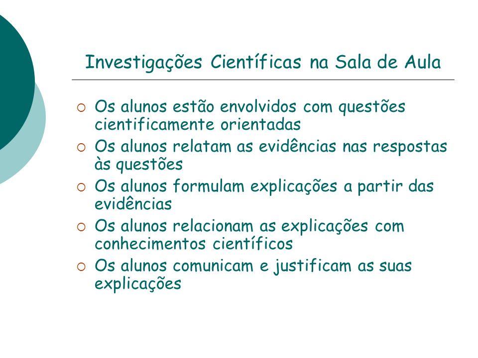 Investigações Científicas na Sala de Aula Os alunos estão envolvidos com questões cientificamente orientadas Os alunos relatam as evidências nas respo
