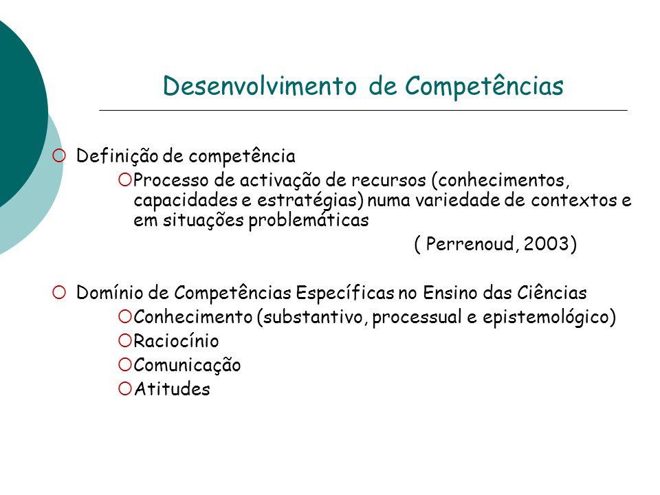 Desenvolvimento de Competências Definição de competência Processo de activação de recursos (conhecimentos, capacidades e estratégias) numa variedade d