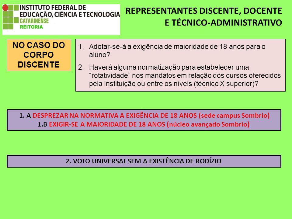 REPRESENTANTES DISCENTE, DOCENTE E TÉCNICO-ADMINISTRATIVO NO CASO DO CORPO DISCENTE 1.Adotar-se-á a exigência de maioridade de 18 anos para o aluno.
