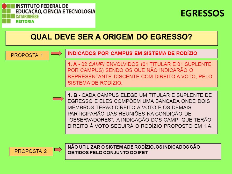 EGRESSOS QUAL DEVE SER A ORIGEM DO EGRESSO. INDICADOS POR CAMPUS EM SISTEMA DE RODÍZIO 1.