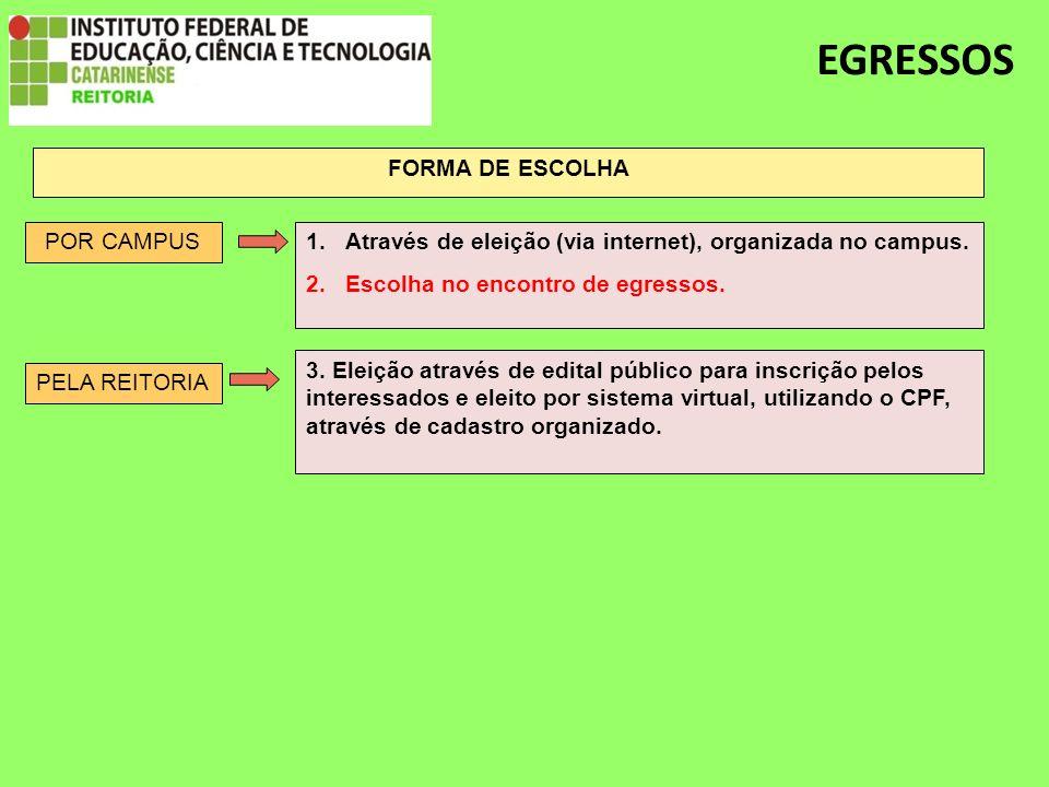 EGRESSOS FORMA DE ESCOLHA 1.Através de eleição (via internet), organizada no campus.