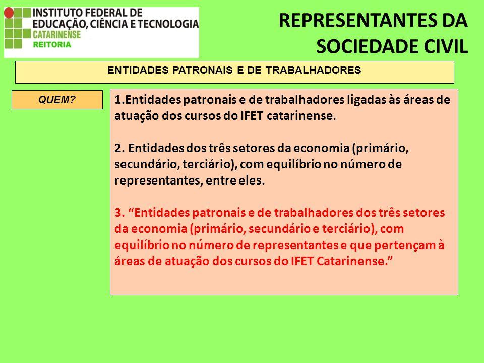 REPRESENTANTES DA SOCIEDADE CIVIL ENTIDADES PATRONAIS E DE TRABALHADORES 1.Entidades patronais e de trabalhadores ligadas às áreas de atuação dos cursos do IFET catarinense.