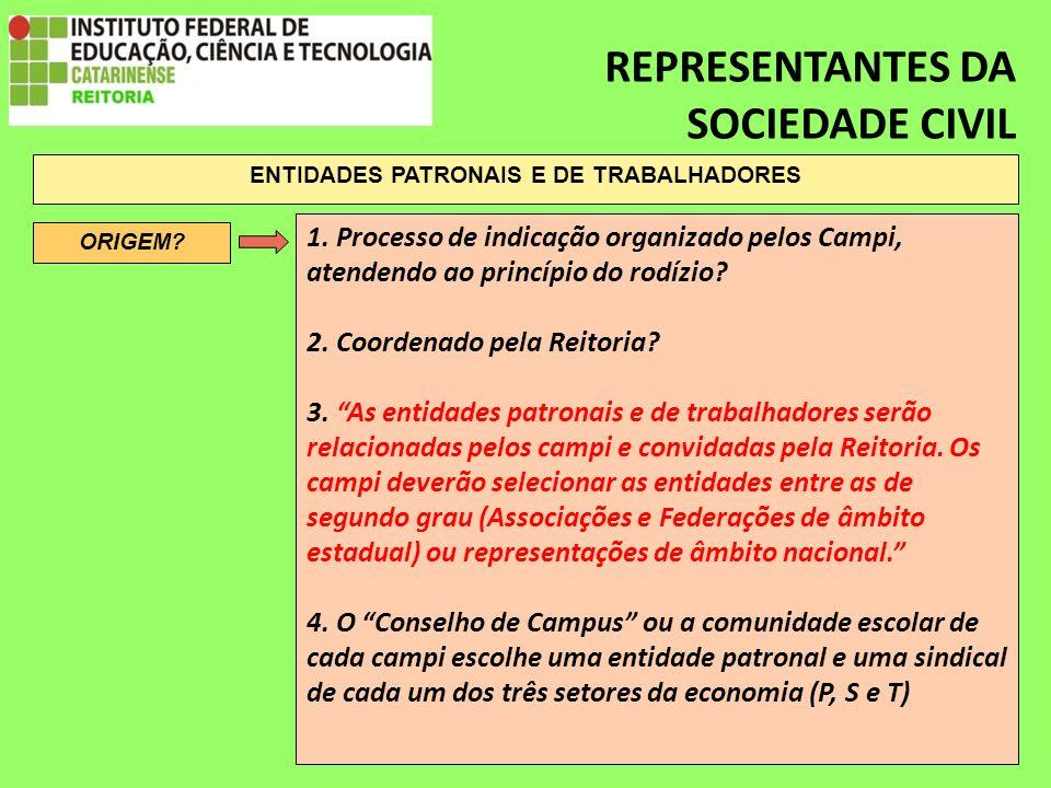 REPRESENTANTES DA SOCIEDADE CIVIL ENTIDADES PATRONAIS E DE TRABALHADORES ORIGEM.