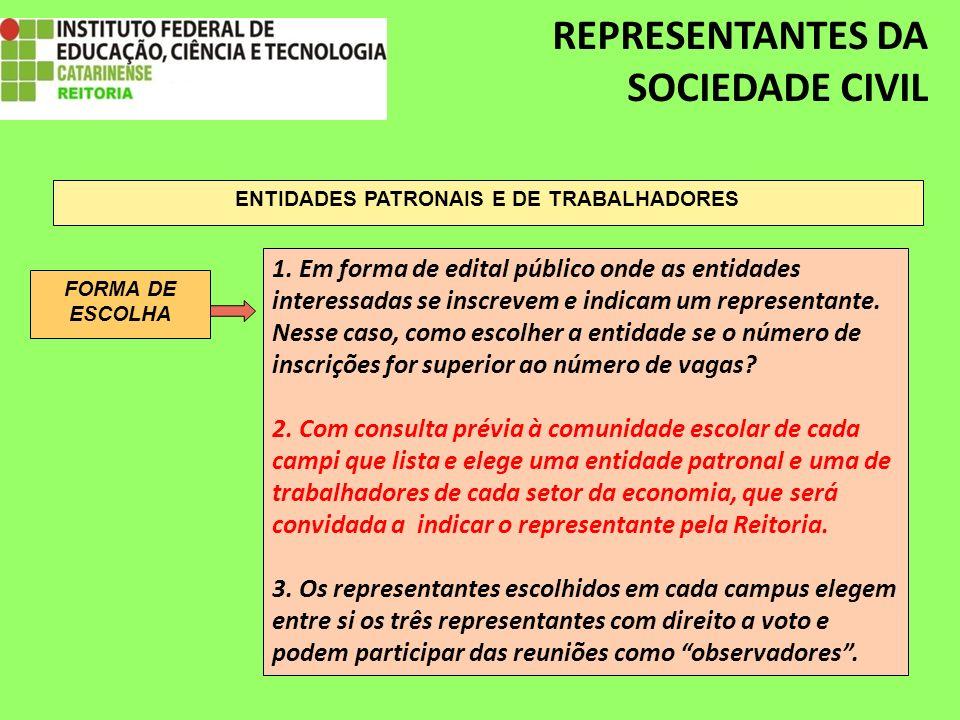 REPRESENTANTES DA SOCIEDADE CIVIL ENTIDADES PATRONAIS E DE TRABALHADORES 1.