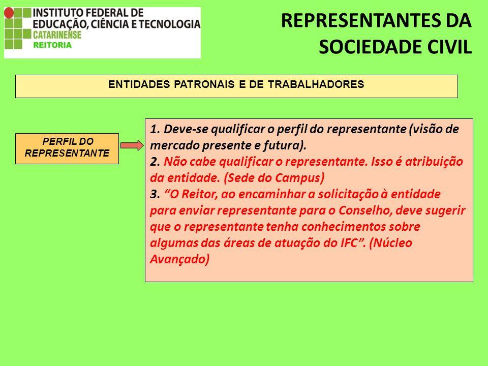 REPRESENTANTES DA SOCIEDADE CIVIL ENTIDADES PATRONAIS E DE TRABALHADORES PERFIL DO REPRESENTANTE 1.