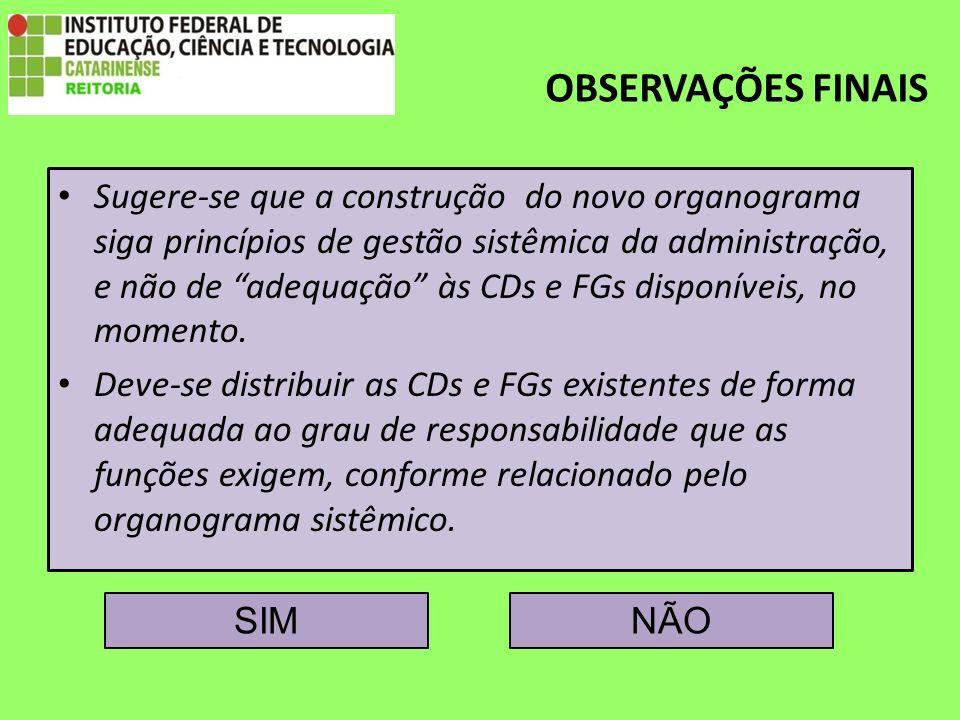 Sugere-se que a construção do novo organograma siga princípios de gestão sistêmica da administração, e não de adequação às CDs e FGs disponíveis, no momento.