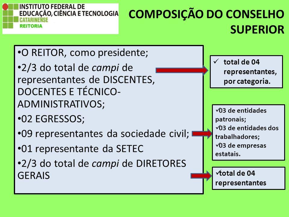 COMPOSIÇÃO DO CONSELHO SUPERIOR O REITOR, como presidente; 2/3 do total de campi de representantes de DISCENTES, DOCENTES E TÉCNICO- ADMINISTRATIVOS; 02 EGRESSOS; 09 representantes da sociedade civil; 01 representante da SETEC 2/3 do total de campi de DIRETORES GERAIS total de 04 representantes, por categoria.