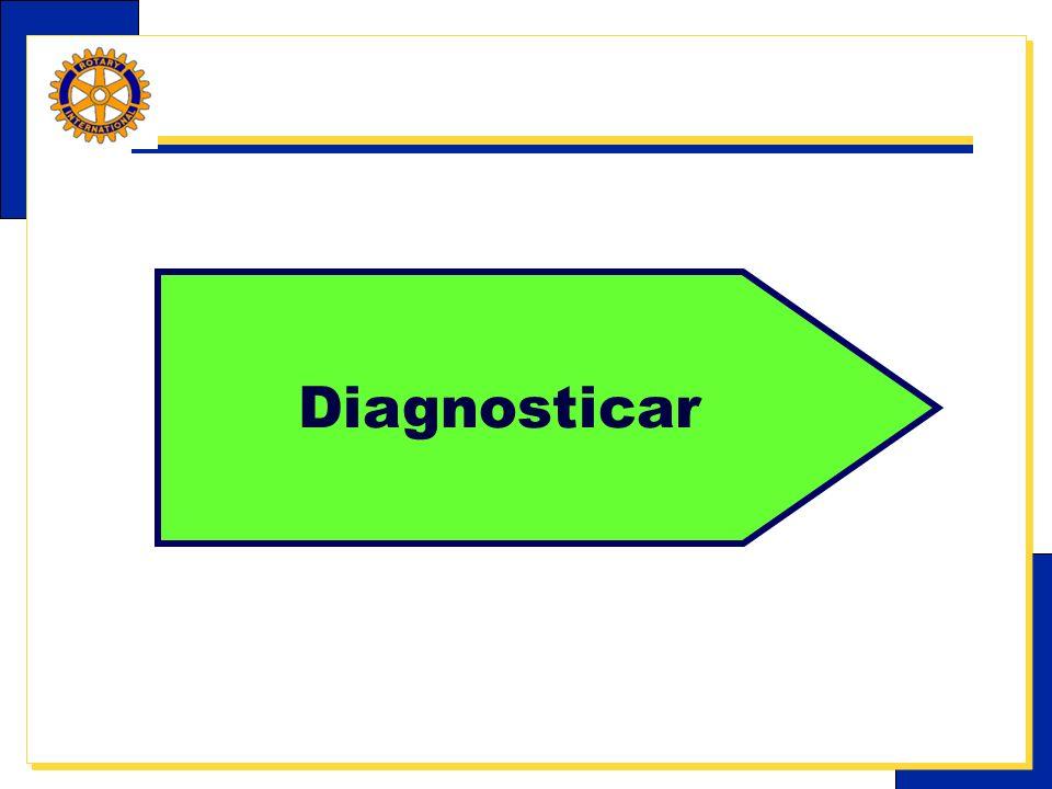 E-Learning Center do Rotary – Relações públicas Diagnosticar